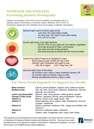 SB Low VIsion Nutrition DR TN