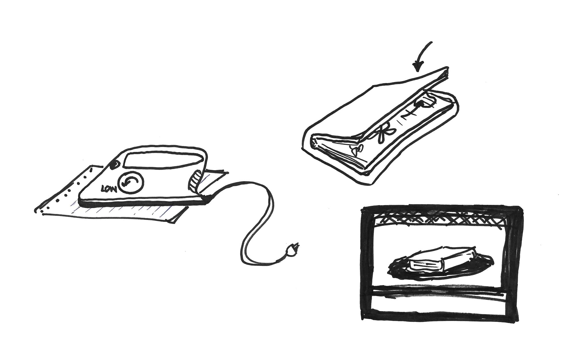 Sketch of ironing paper, inserting plants into book, and book being microwaved